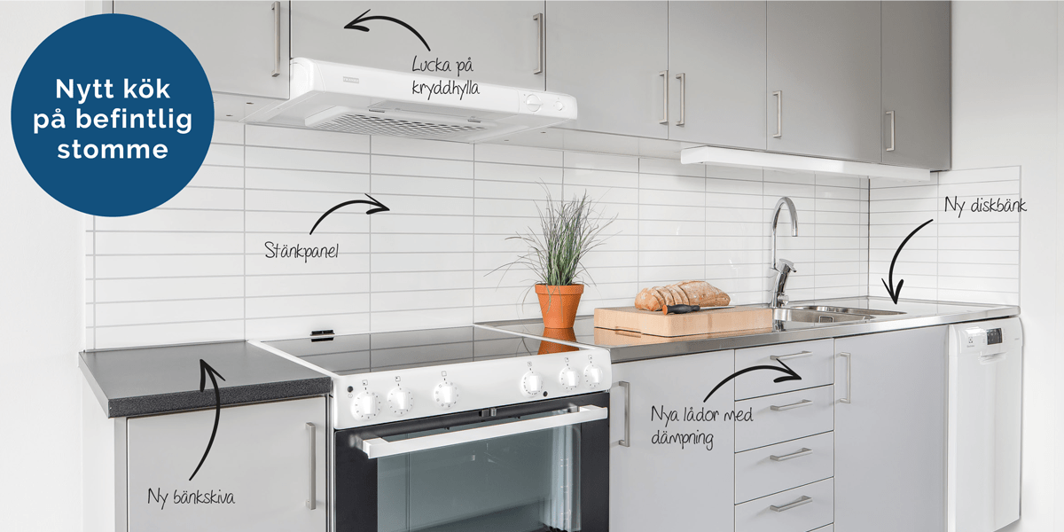 Smart Köksrenovering - Företag